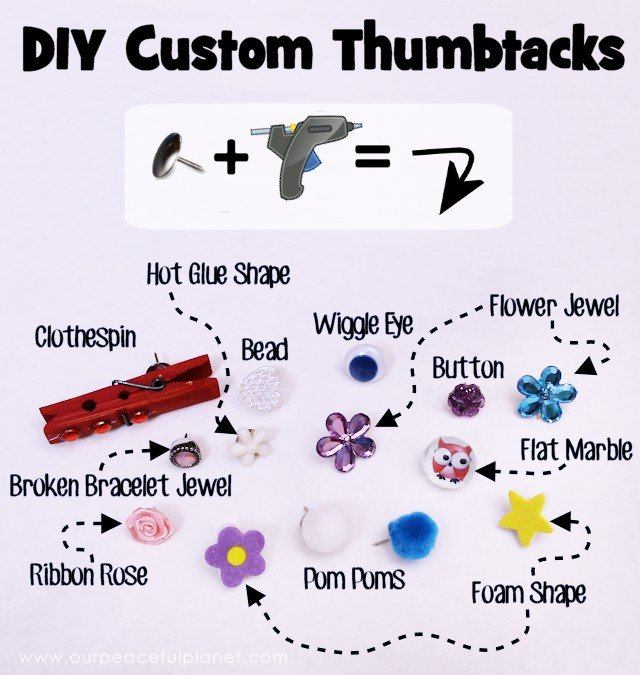 You won't believe how EASY it is to make custom thumbtacks! Plus, if  you have an old large frame hanging around you have the makings of a spectacular bulletin board or inspiration board!  It's very simple to put together and what makes it even more nifty is it's the perfect place for your custom thumbtacks!  Use it for a family center, notice board or an idea board where you place things that inspire you!