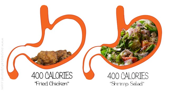 400 Calories Compared